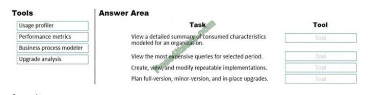 certadept mb-700 exam questions-q6